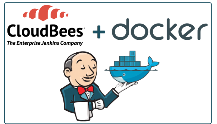 Getting a CloudBees Jenkins Trial up With Docker
